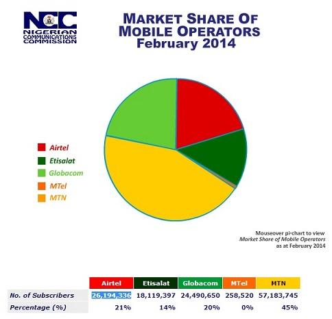NCC-February-2014