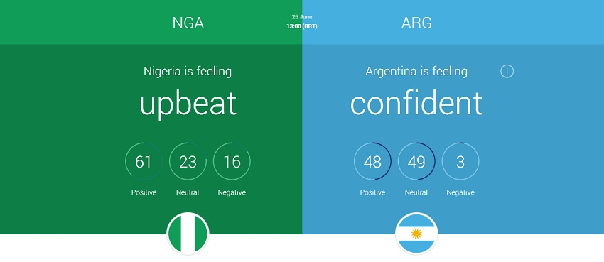 World Cup: Google Trends Reveals Nigerians Are Optimistic About The Argentina Game