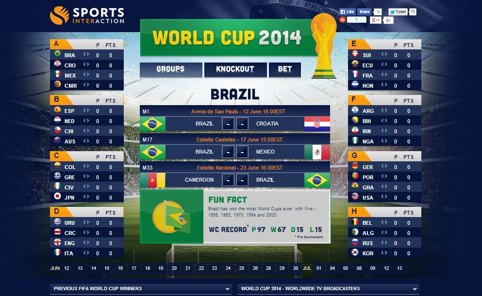 online world cup