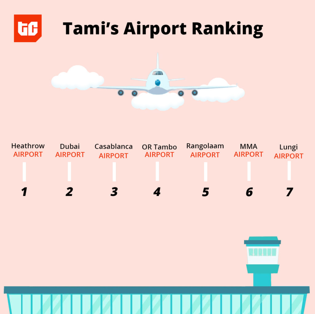 Digital nomads: Tami ranks airports he has visited