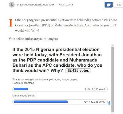 SaharaReporters Poll  2015 Presidential Elections   Sahara Reporters