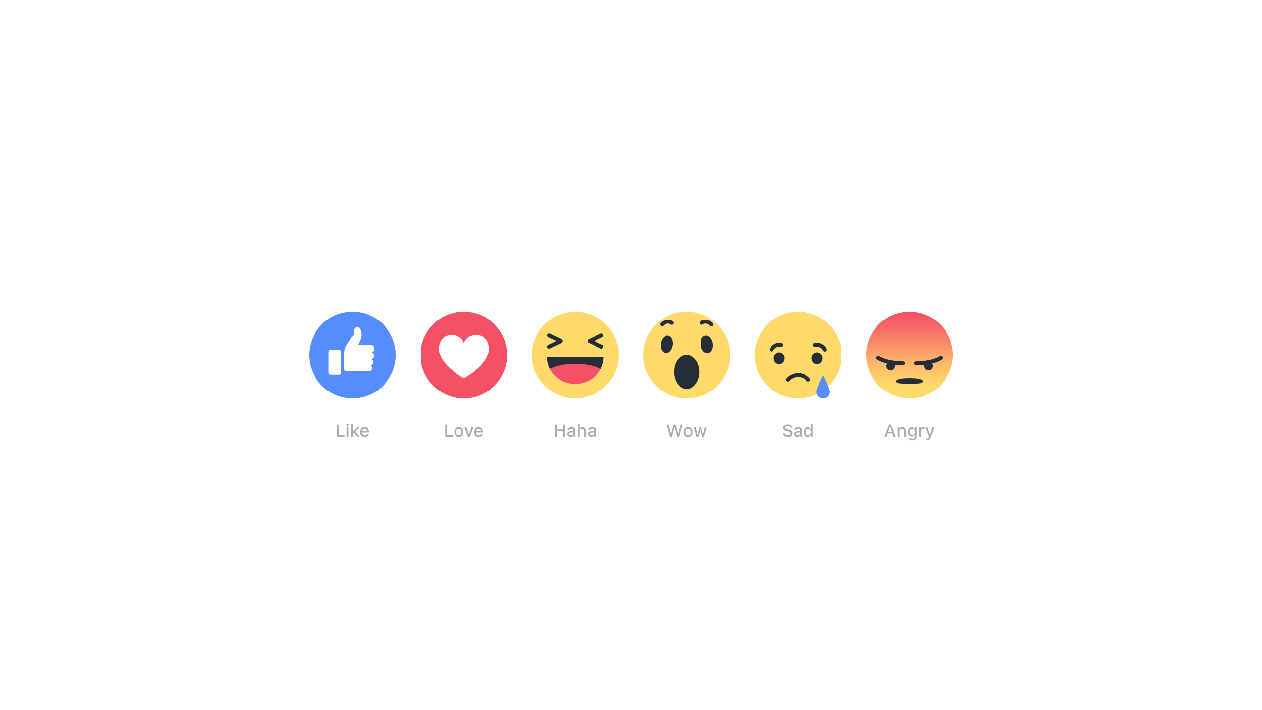 You can now do more than just 'like' your friends' posts, as Facebook launches Reactions