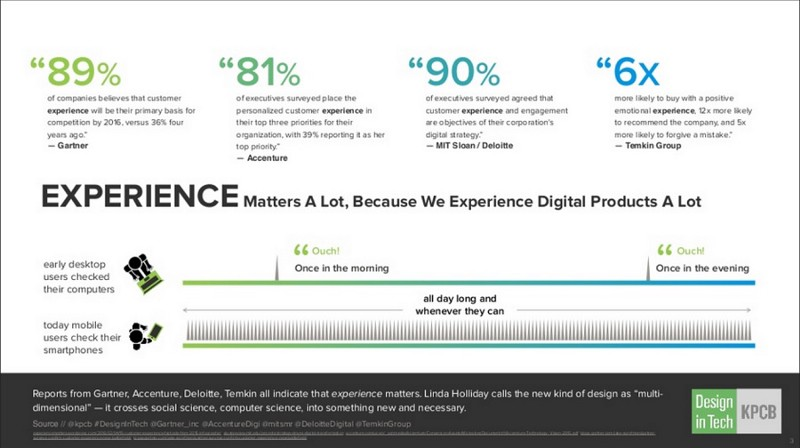 What executives say about Customer Experience