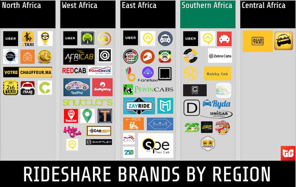 Rideshare Brands By Region - compressed