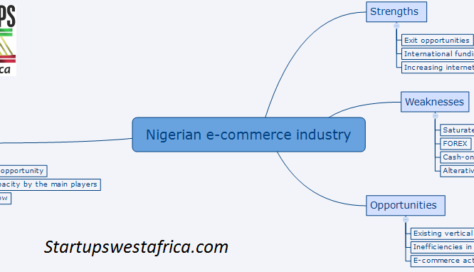 Op-Ed: SWOT analysis of the Nigerian e-commerce sector